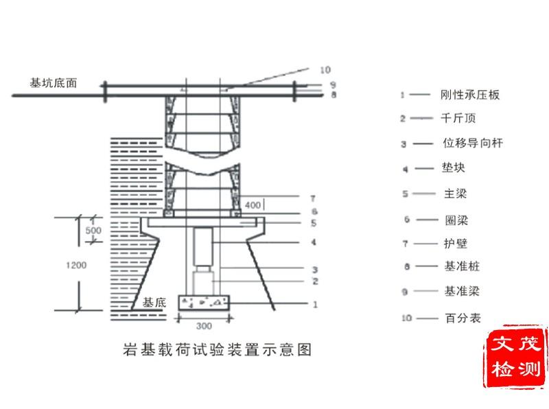 岩基载荷试验2A.jpg